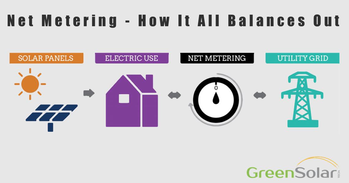 Net Metering 6.2.17.png