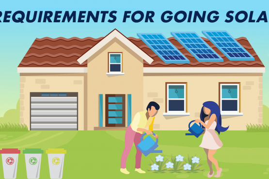 REQUIREMENTS FOR GOING SOLAR