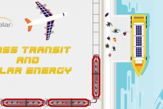 Green Solar Technologies - Leading Solar Panel Installers